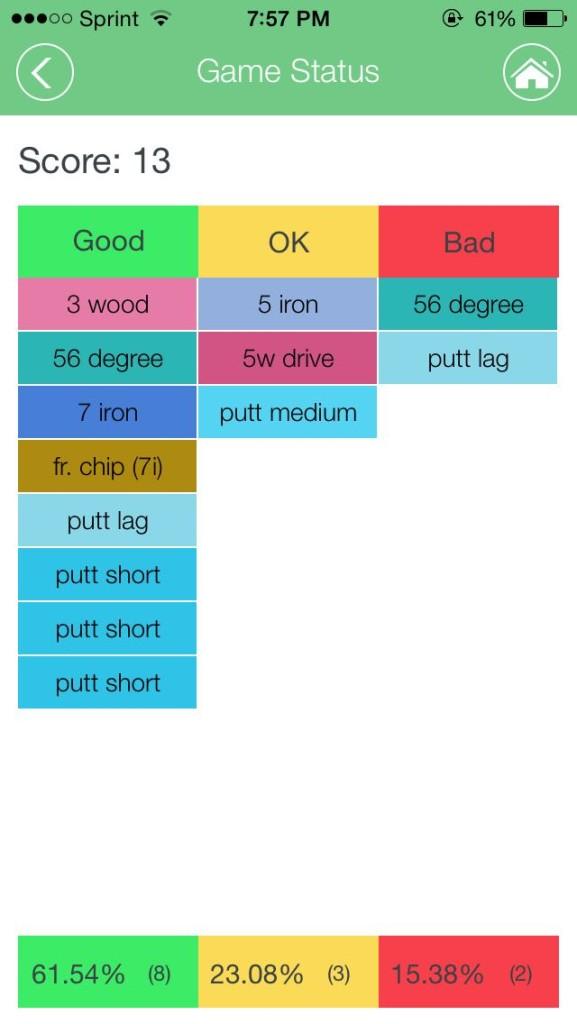 Shot Characterization 80breakr game improvement